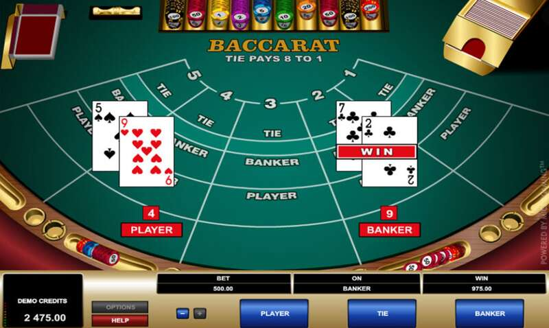 Baccarat Rules on How to Win Baccarat Online