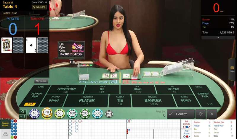 Basic Rules in Baccarat Live Online - Sexy Gaming