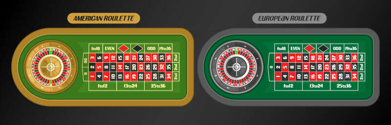 The Basic of Roulette Online Game