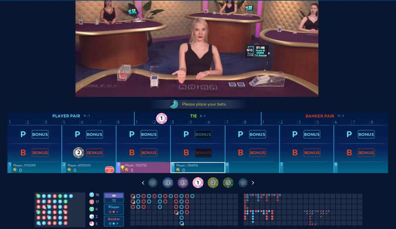 W88 Club Massimo in Partnership with MG Live - Baccarat
